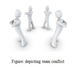 depicting team conflict