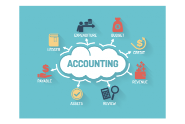 Cloud Based and Traditional Accounting System Assignment Help