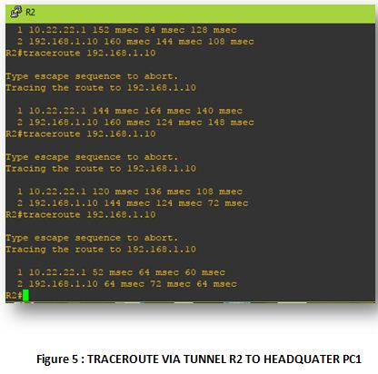 TRACEROUTE VIA TUNNEL R2 TO HEADQUATER PC1