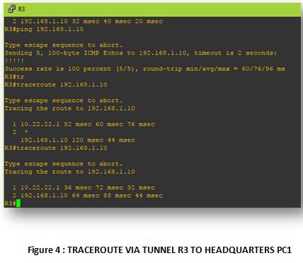 TRACEROUTE VIA TUNNEL R3 TO HEADQUARTERS PC1