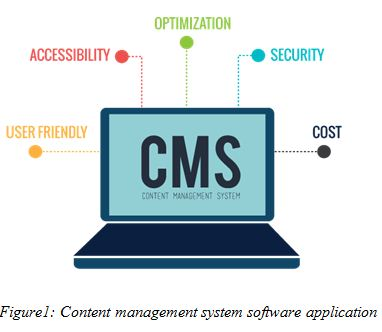 Content management system software application