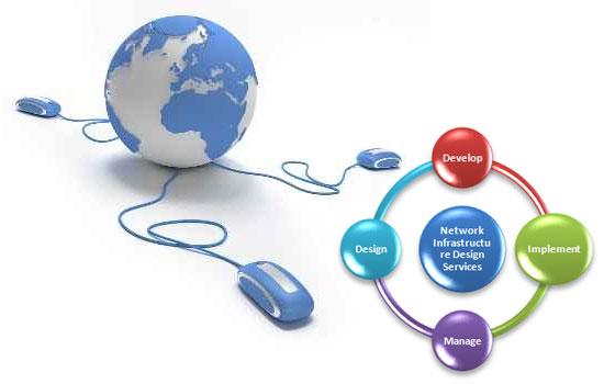 MN621 Advanced Network Design Assignment Help