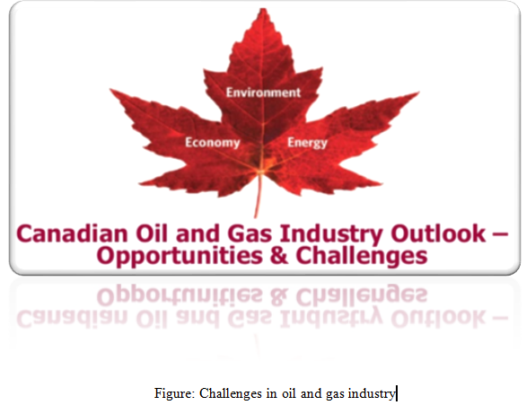Challenges in oil and gas industry