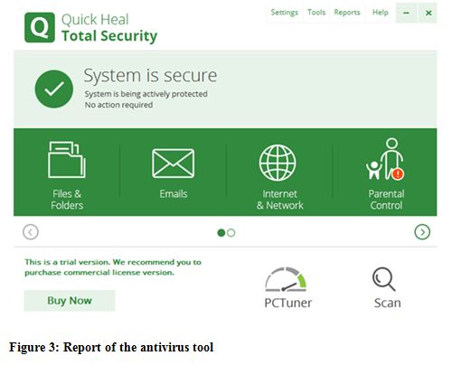 Report of the antivirus tool