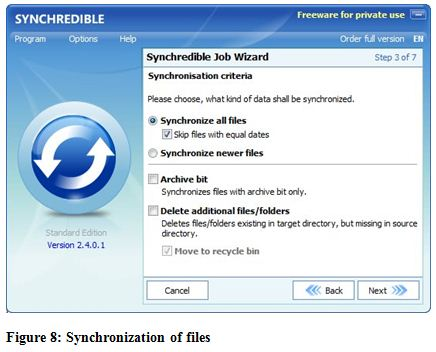 Synchronization of files