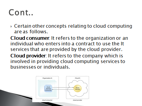 Cloud Computing Assignment Help