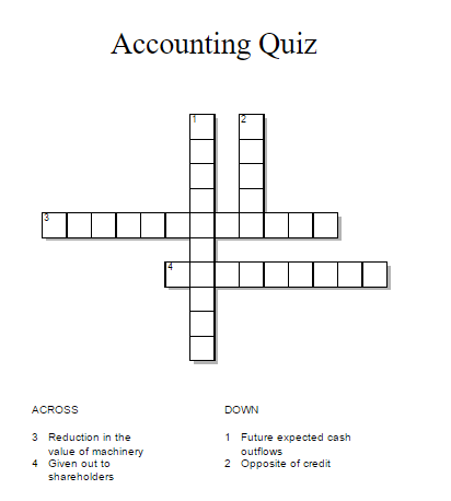 Dimploma In Accounting Assignment Help