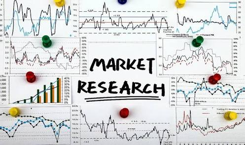 Marketing and Management Research